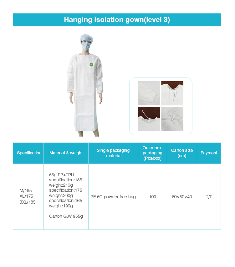 Hanging isolation gown(level 3)