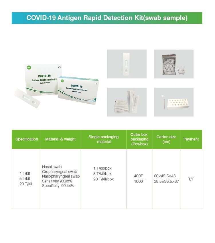 COVID-19 Antigen Rapid Detection Kit(swab sample)